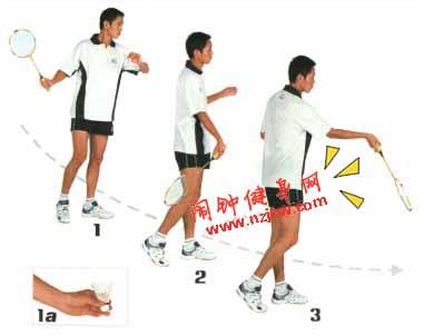 羽毛球正手发短球的发球方法介绍图解
