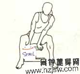 拉伸肩关节三角肌的26种方法(一)