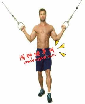 龙门架绳索夹胸的练法详解