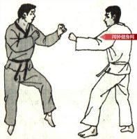 跆拳道《左踢腹接右跳侧踢胸骨》图解教学