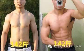 健康正常减肥一个月瘦几斤?www.nzjsw.com