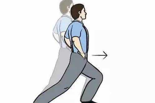 臀屈肌刺進,鍛煉部位:臀部肌肉力量